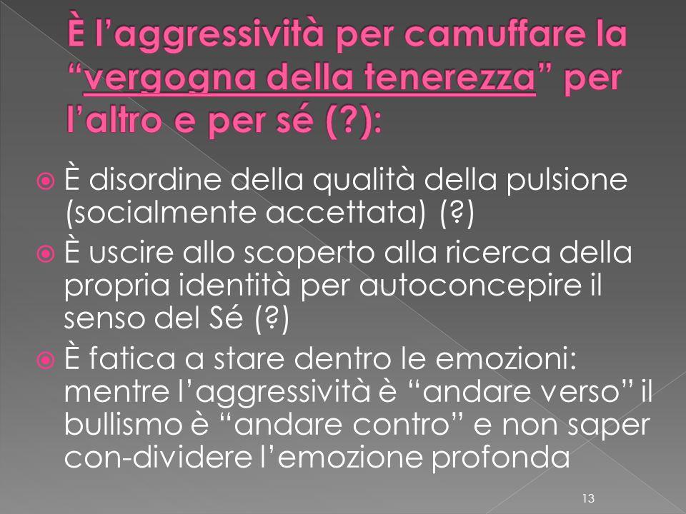 È l'aggressività per camuffare la vergogna della tenerezza per l'altro e per sé ( ):