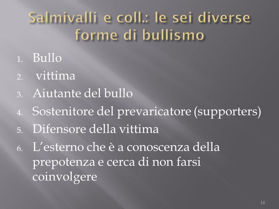 Salmivalli e coll.: le sei diverse forme di bullismo