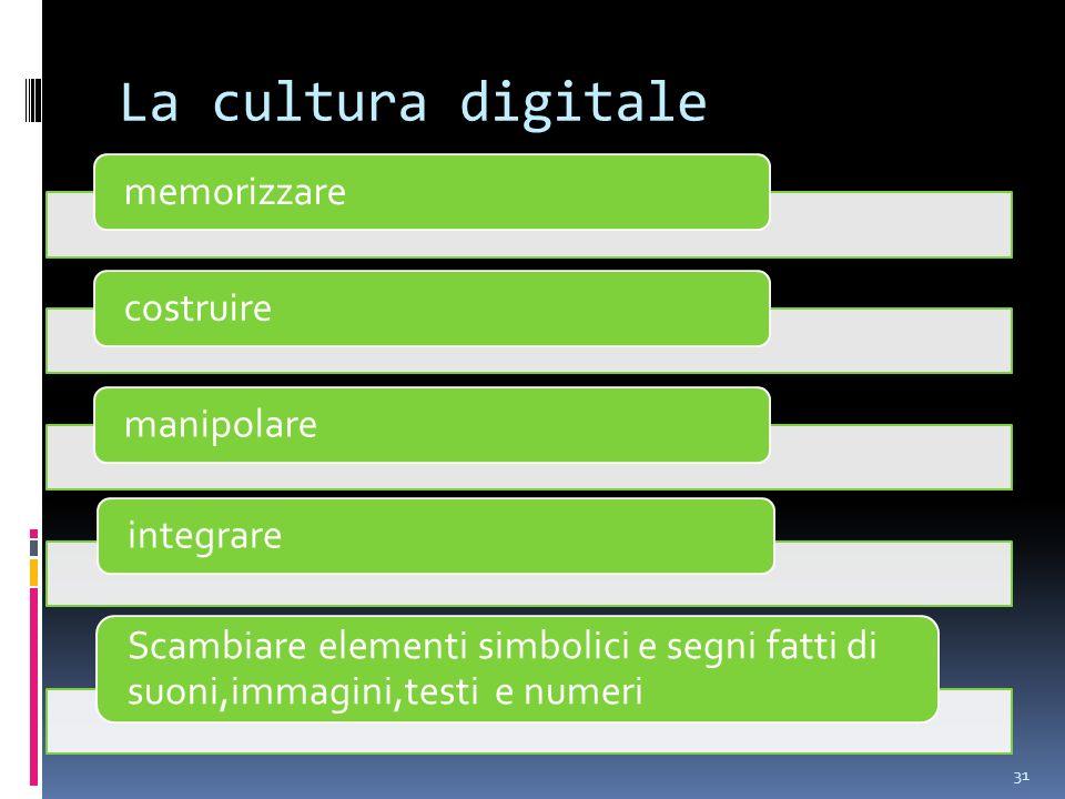 La cultura digitale memorizzare costruire manipolare integrare