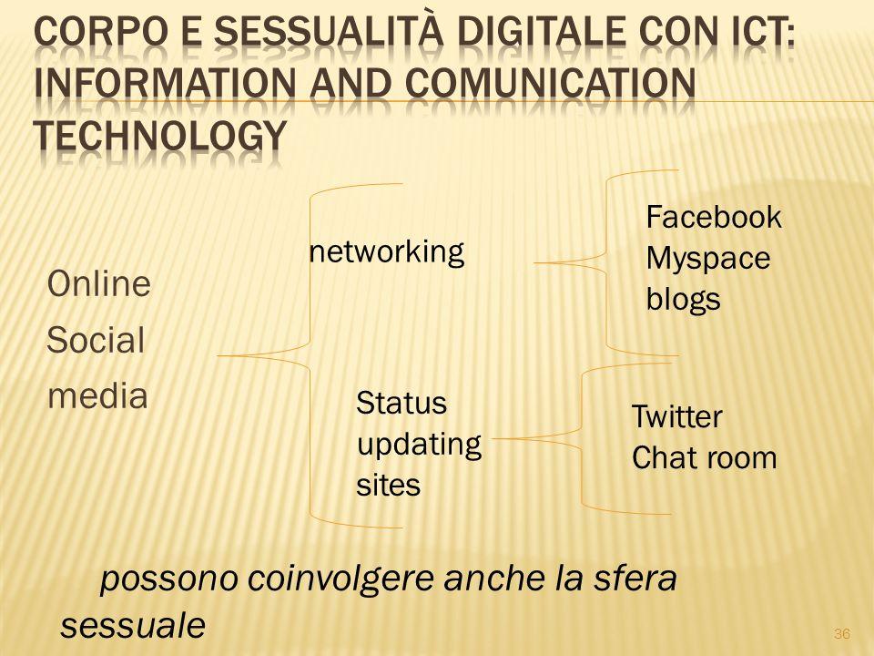 Corpo e sessualità digitale con ICT: information and comunication technology