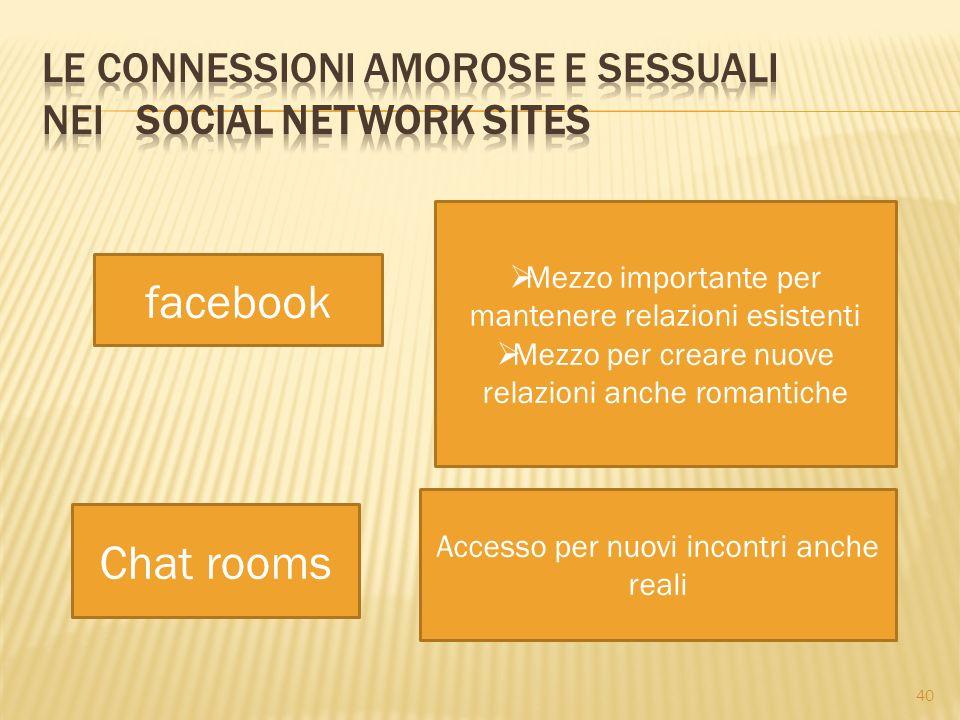 Le connessioni amorose e sessuali nei social network sites