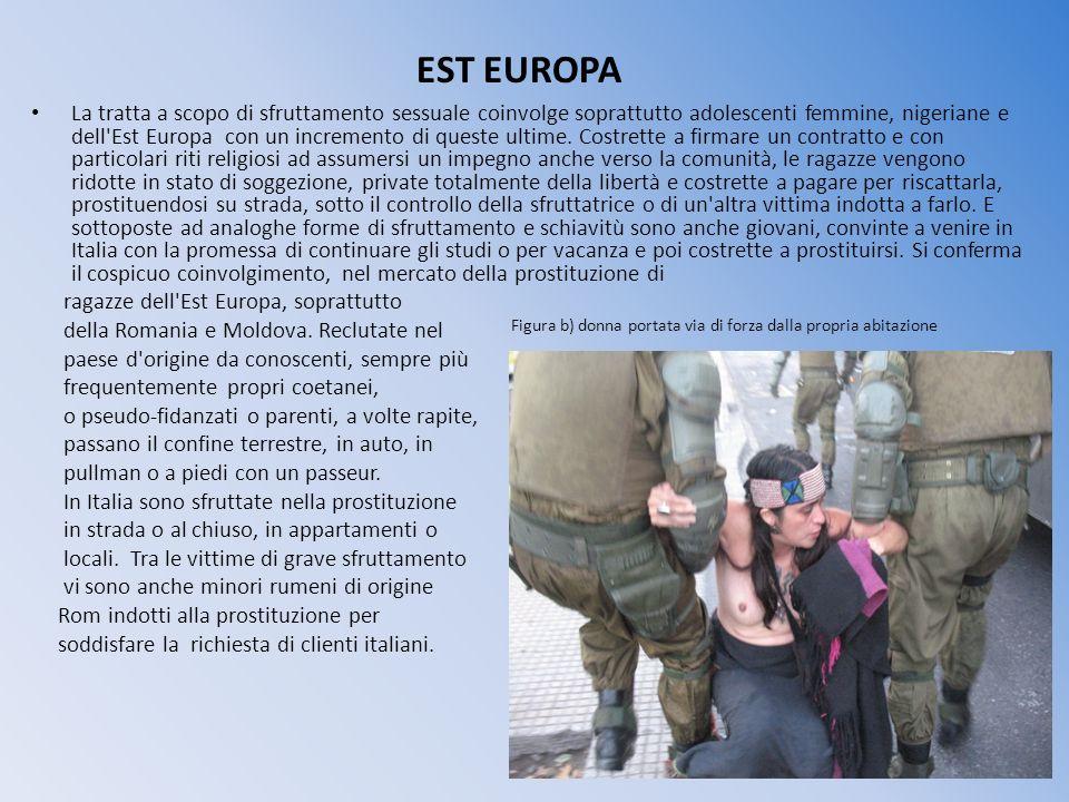EST EUROPA