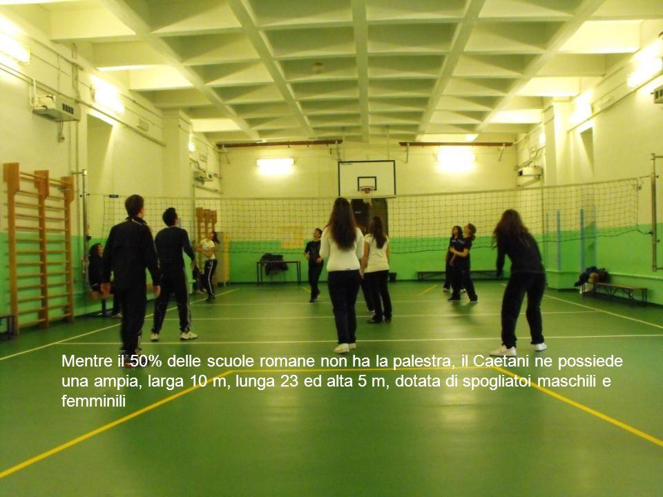Mentre il 50% delle scuole romane non ha la palestra, il Caetani ne possiede una ampia, larga 10 m, lunga 23 ed alta 5 m, dotata di spogliatoi maschili e femminili