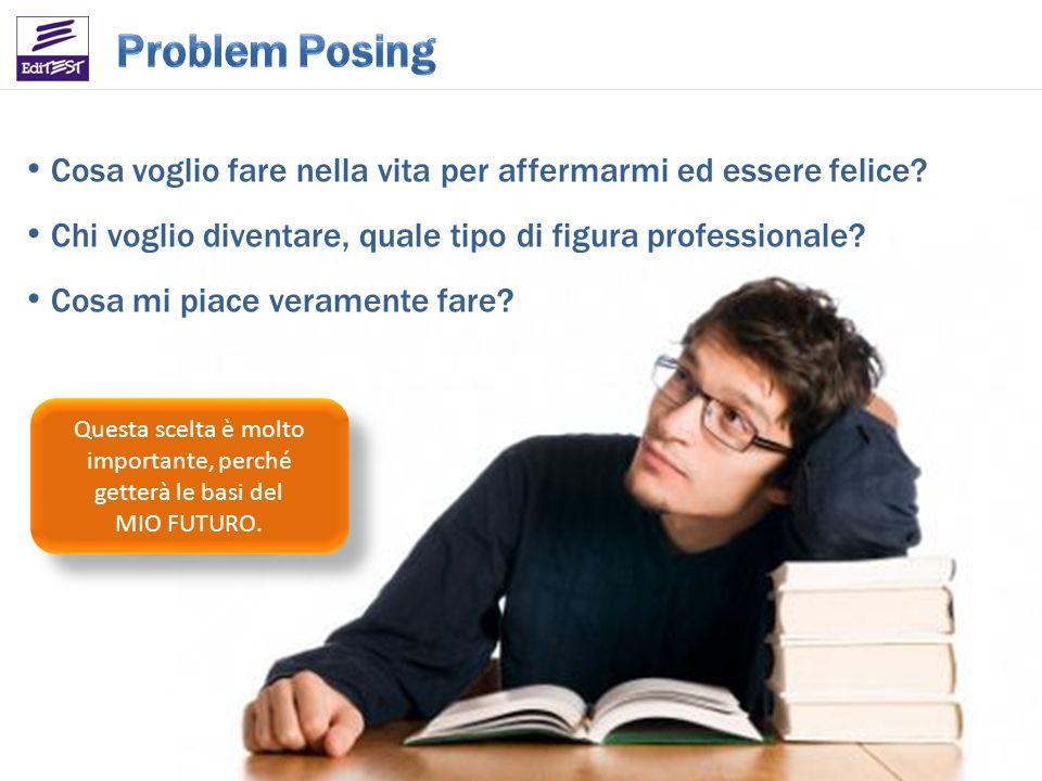 Problem Posing Cosa voglio fare nella vita per affermarmi ed essere felice Chi voglio diventare, quale tipo di figura professionale