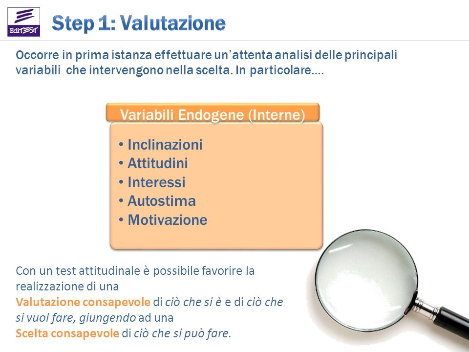 Variabili Endogene (Interne)
