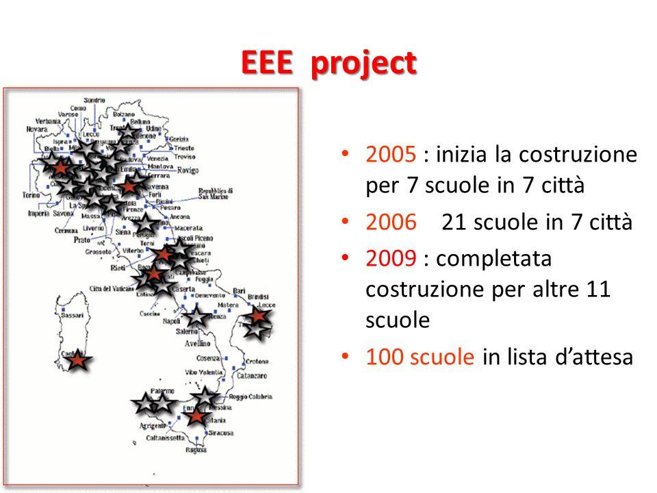 EEE project 2005 : inizia la costruzione per 7 scuole in 7 città