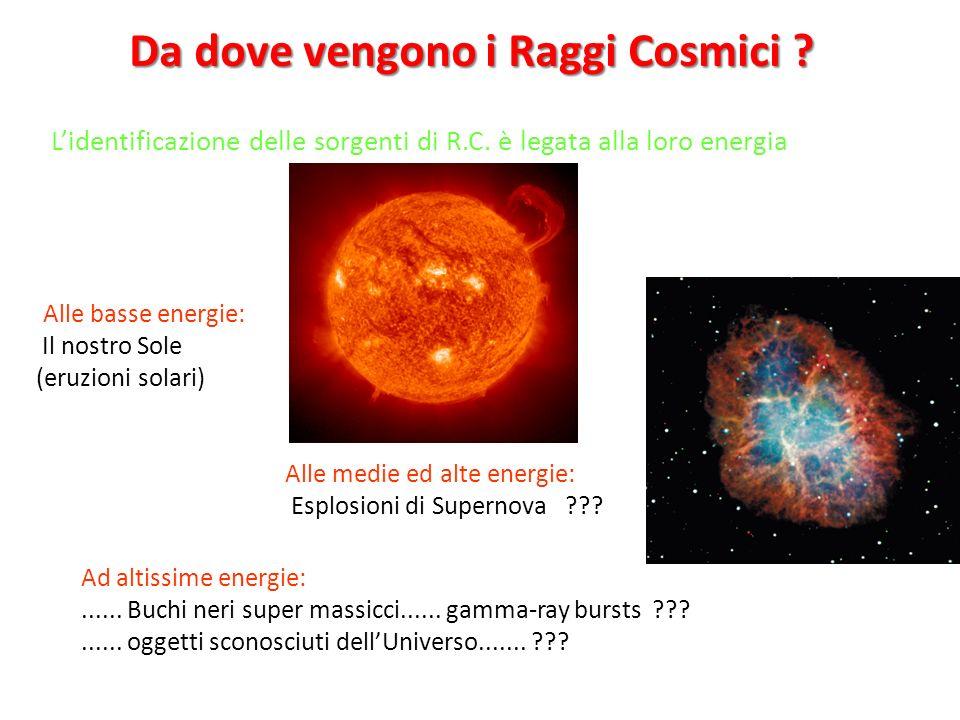 Da dove vengono i Raggi Cosmici