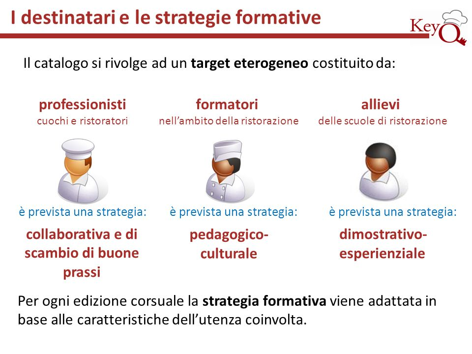 I destinatari e le strategie formative