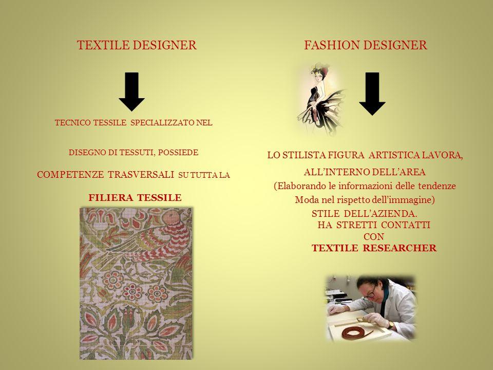 TEXTILE DESIGNER FASHION DESIGNER
