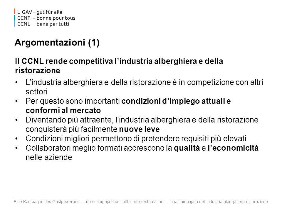 Argomentazioni (1) Il CCNL rende competitiva l'industria alberghiera e della ristorazione.