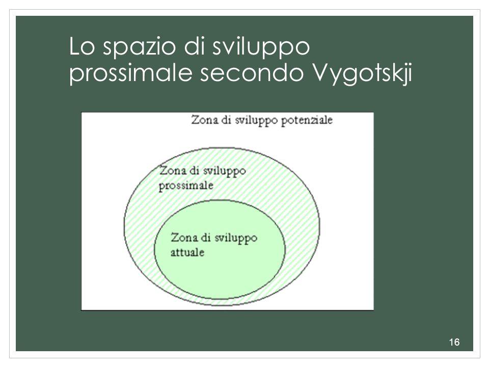 Lo spazio di sviluppo prossimale secondo Vygotskji