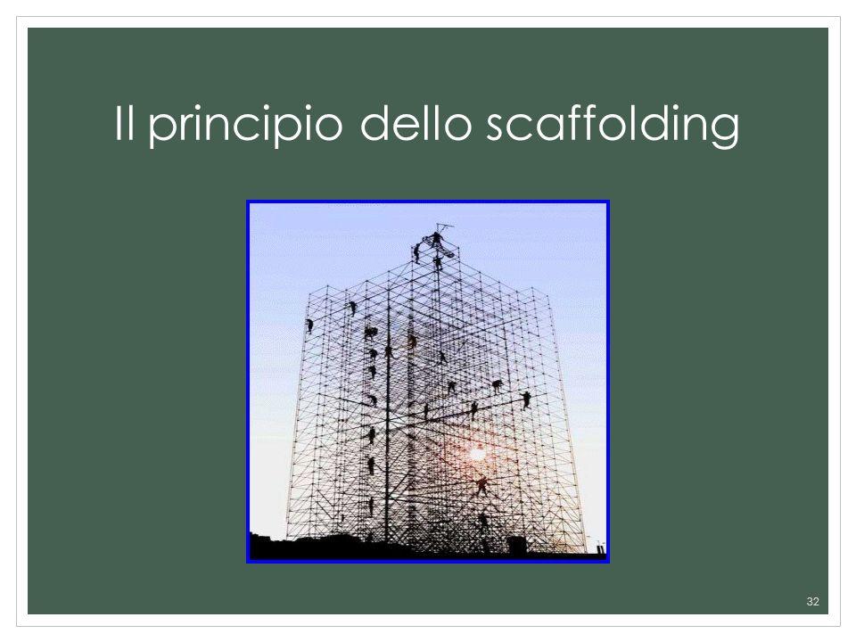 Il principio dello scaffolding