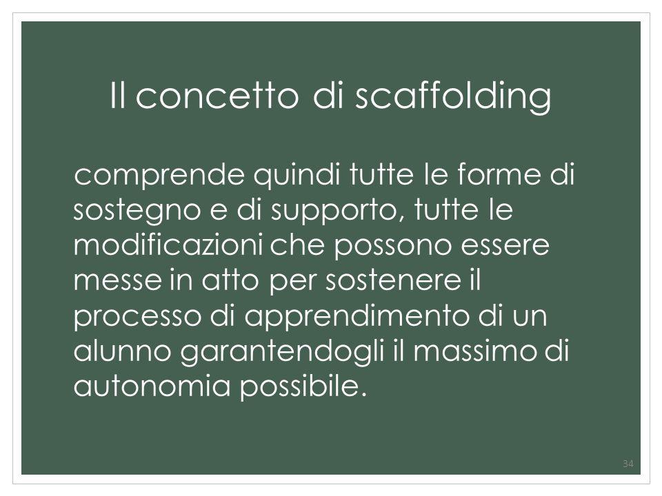 Il concetto di scaffolding