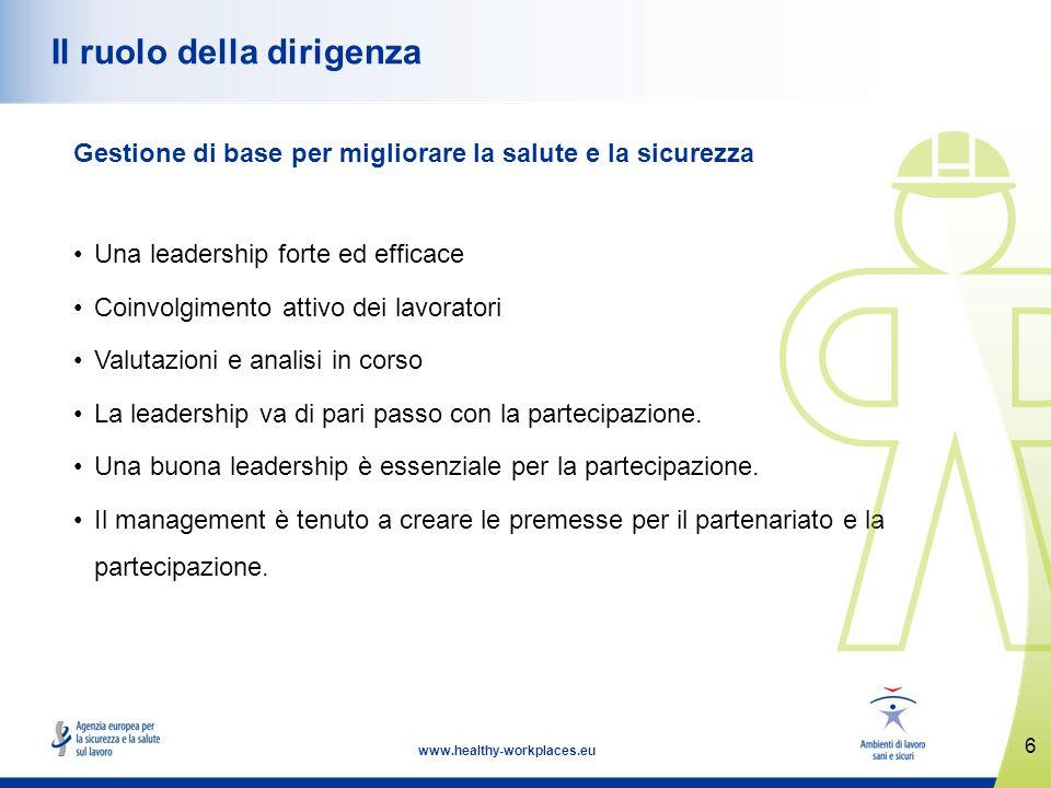 Il ruolo della dirigenza