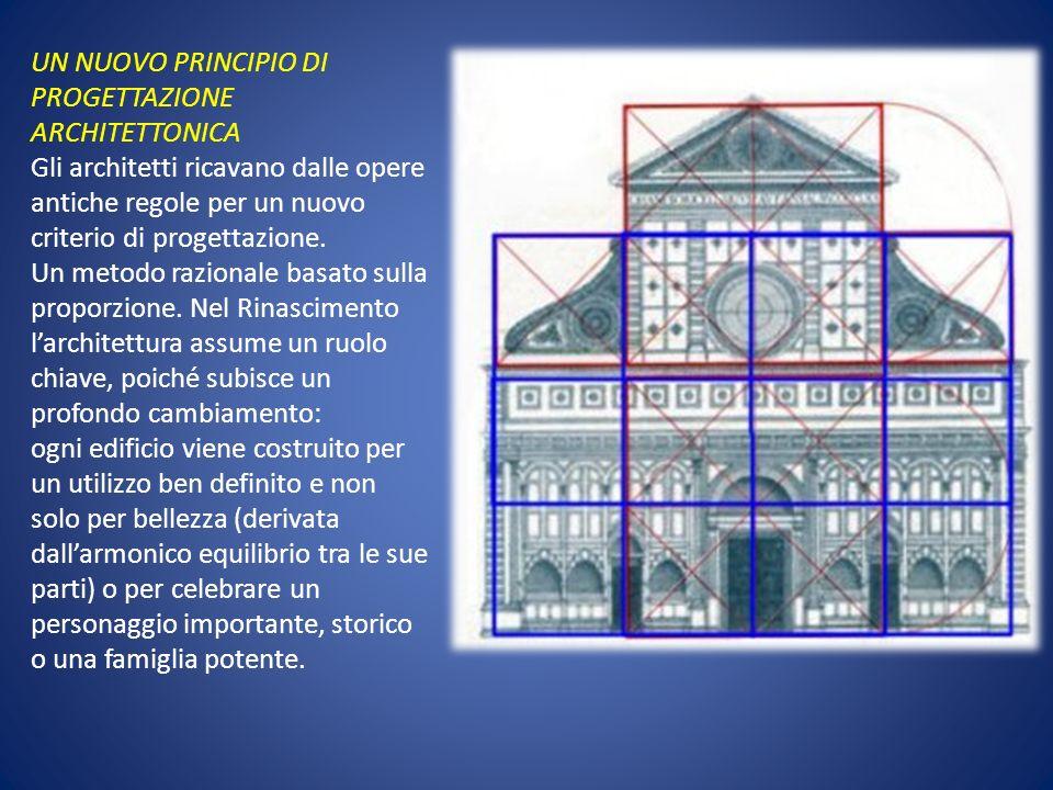 UN NUOVO PRINCIPIO DI PROGETTAZIONE ARCHITETTONICA