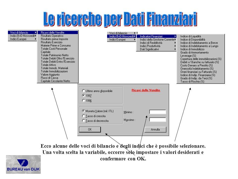 Le ricerche per Dati Finanziari