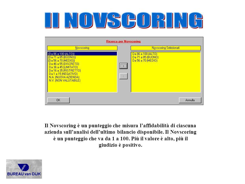 Il NOVSCORING