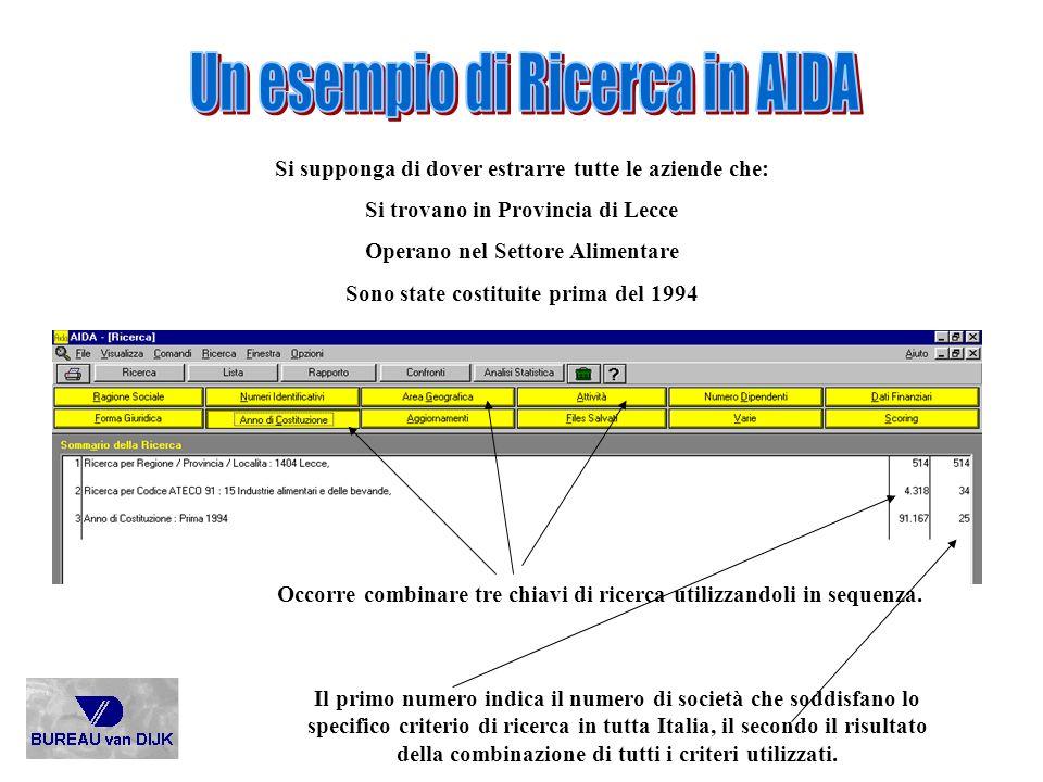 Un esempio di Ricerca in AIDA