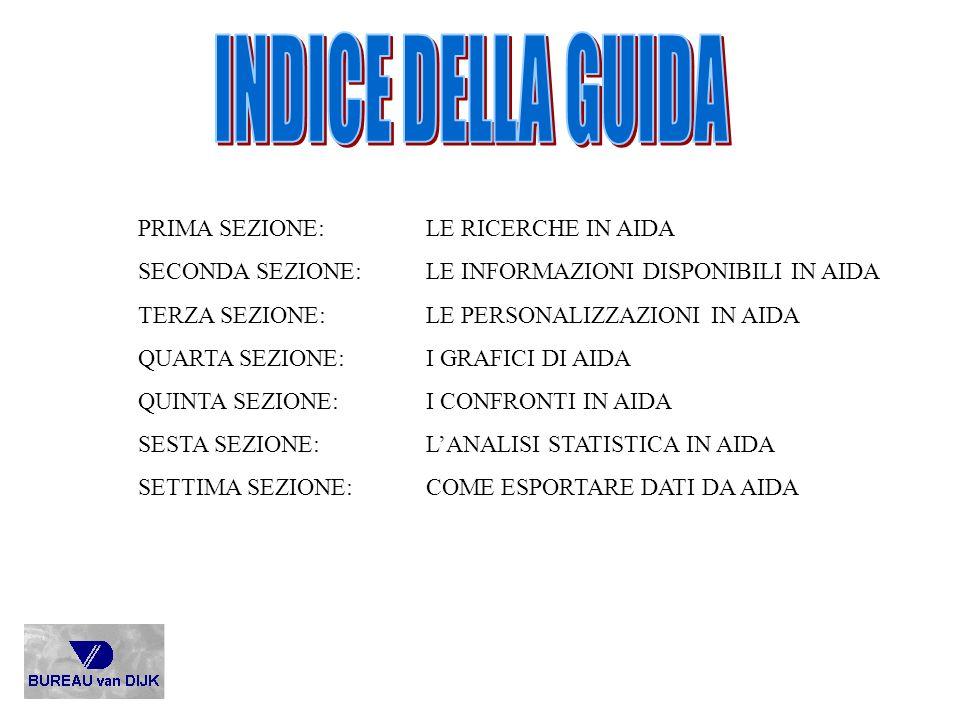 INDICE DELLA GUIDA PRIMA SEZIONE: LE RICERCHE IN AIDA