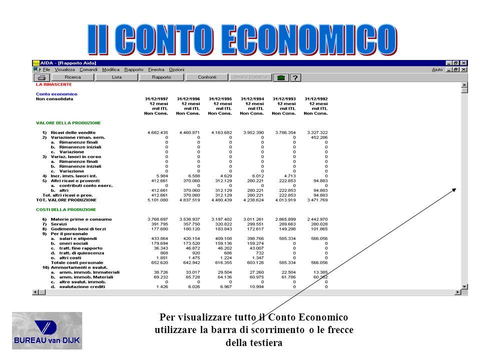 Il CONTO ECONOMICO Per visualizzare tutto il Conto Economico utilizzare la barra di scorrimento o le frecce della testiera.