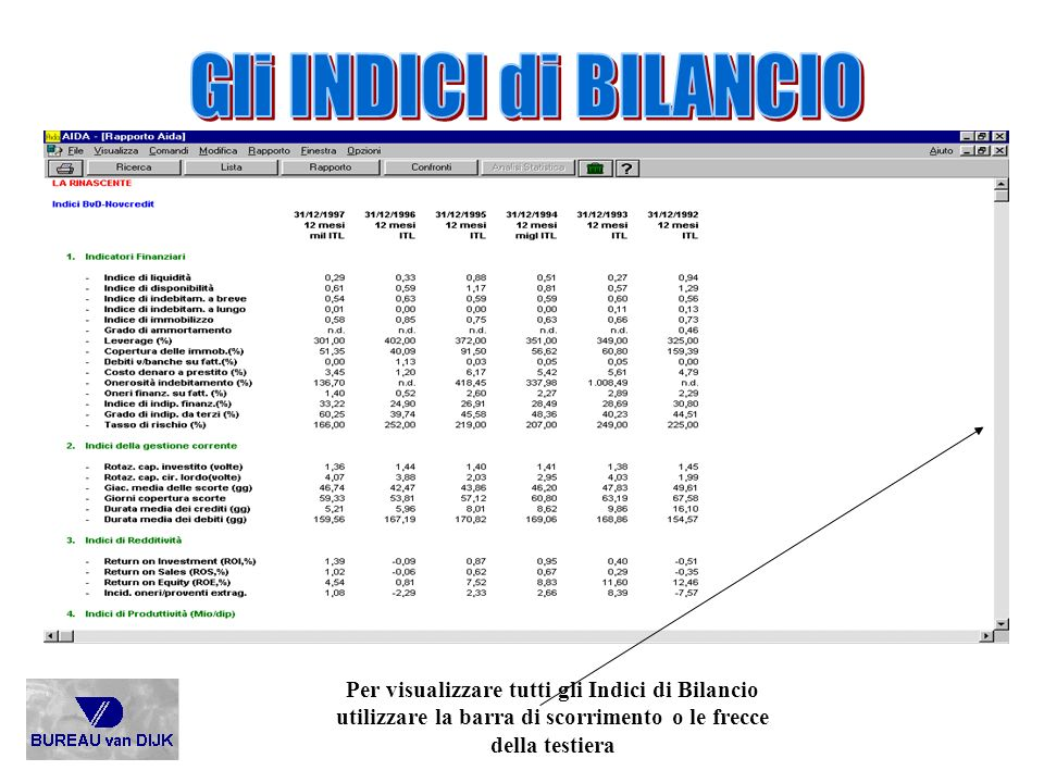 Gli INDICI di BILANCIO Per visualizzare tutti gli Indici di Bilancio utilizzare la barra di scorrimento o le frecce della testiera.