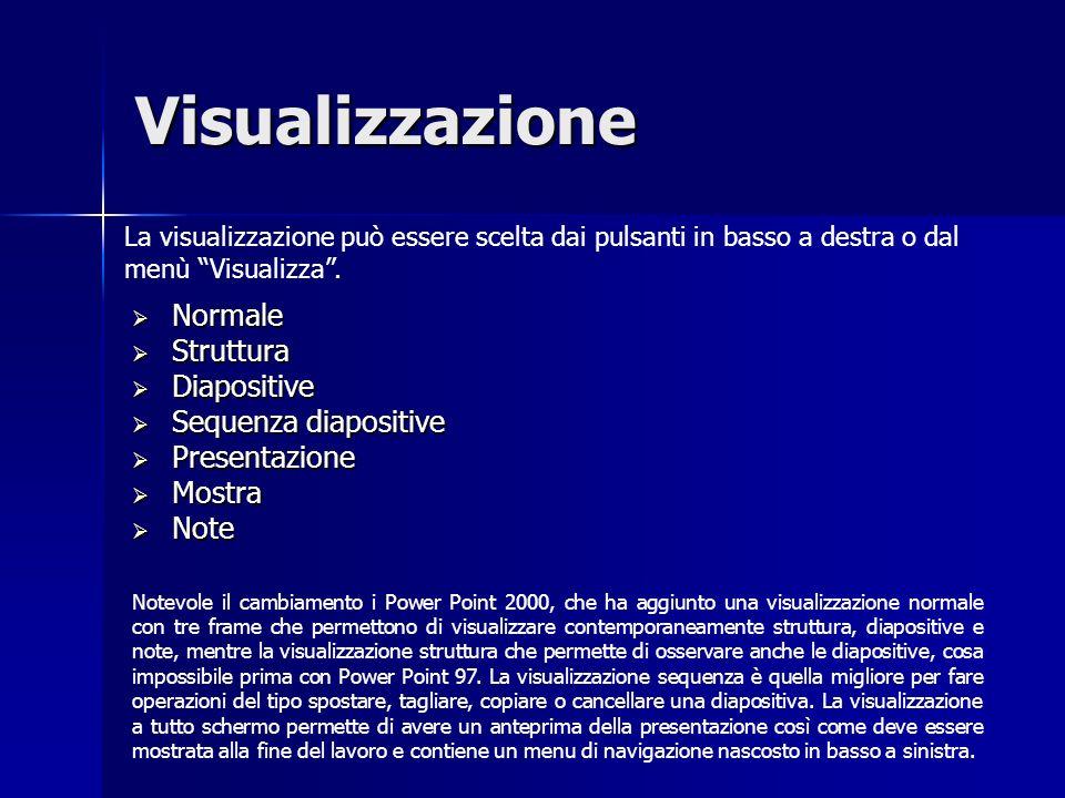 Visualizzazione Normale Struttura Diapositive Sequenza diapositive