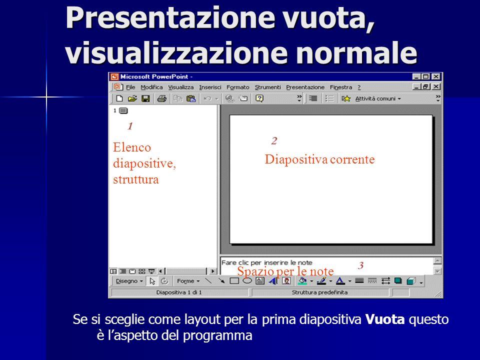 Presentazione vuota, visualizzazione normale