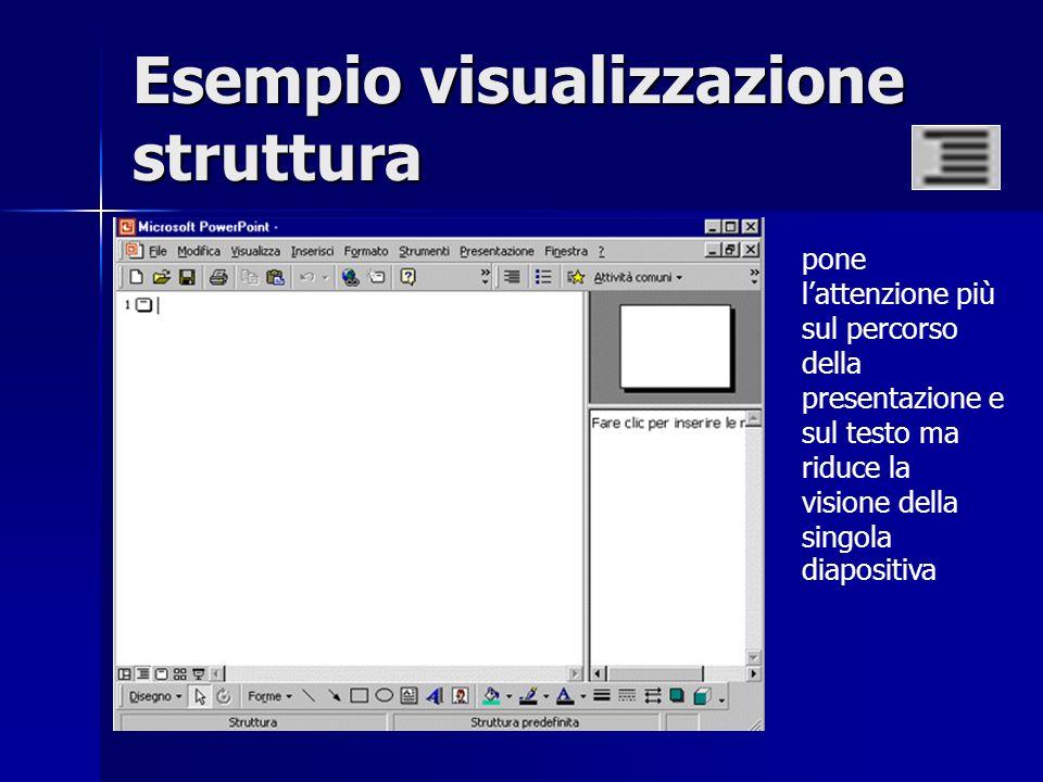Esempio visualizzazione struttura