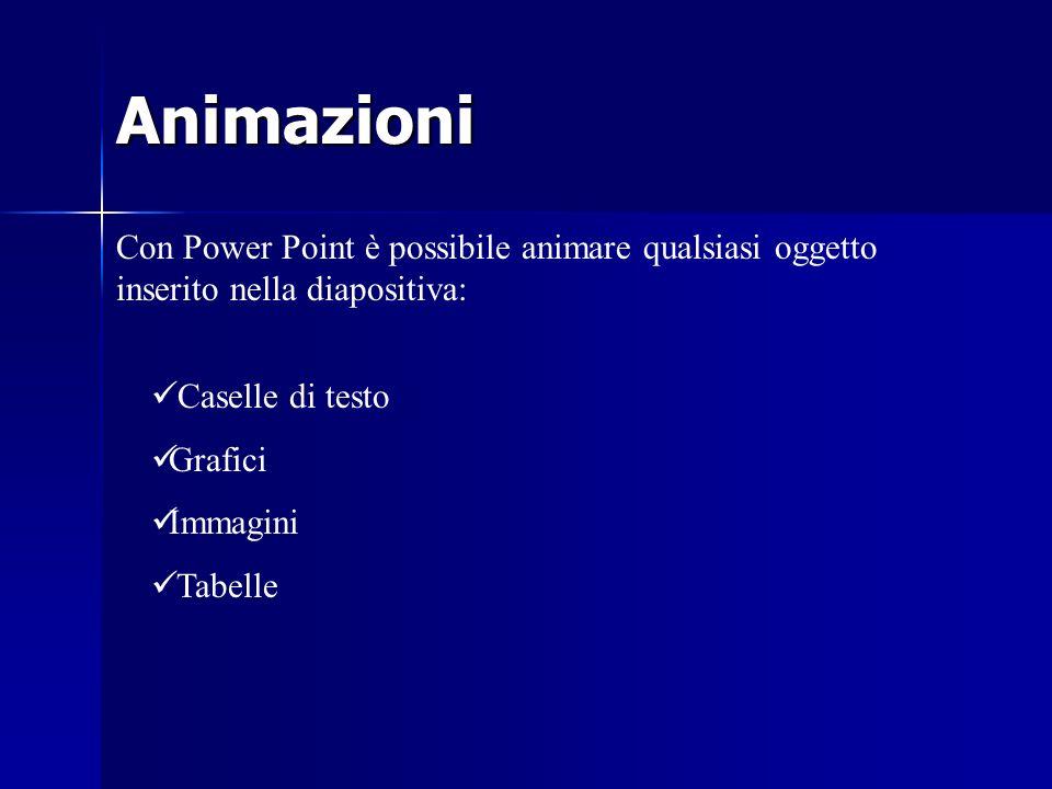 Animazioni Con Power Point è possibile animare qualsiasi oggetto inserito nella diapositiva: Caselle di testo.