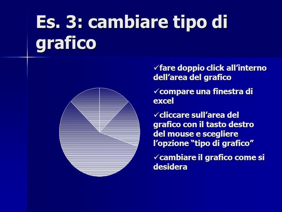 Es. 3: cambiare tipo di grafico