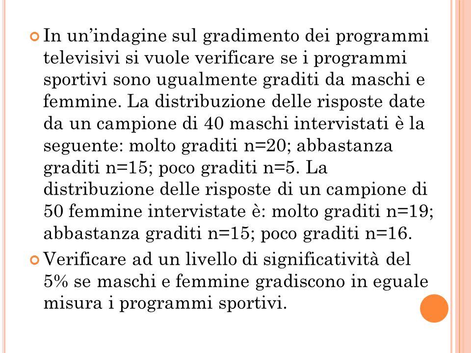 In un'indagine sul gradimento dei programmi televisivi si vuole verificare se i programmi sportivi sono ugualmente graditi da maschi e femmine. La distribuzione delle risposte date da un campione di 40 maschi intervistati è la seguente: molto graditi n=20; abbastanza graditi n=15; poco graditi n=5. La distribuzione delle risposte di un campione di 50 femmine intervistate è: molto graditi n=19; abbastanza graditi n=15; poco graditi n=16.
