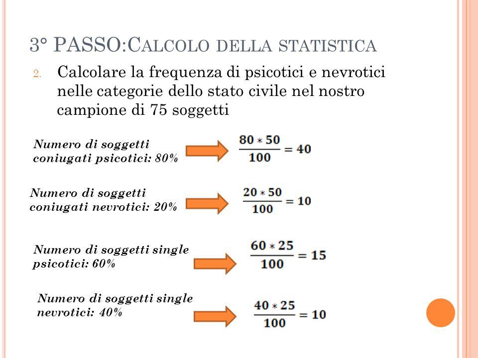 3° PASSO:Calcolo della statistica