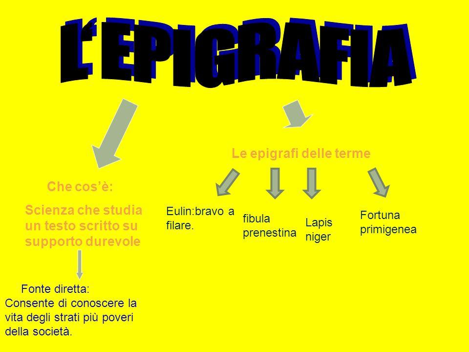 L' E P I G R A F I A Le epigrafi delle terme Che cos'è: