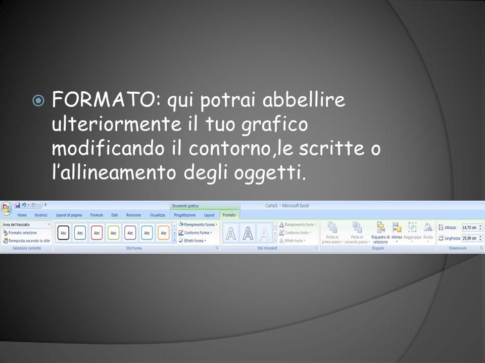 FORMATO: qui potrai abbellire ulteriormente il tuo grafico modificando il contorno,le scritte o l'allineamento degli oggetti.