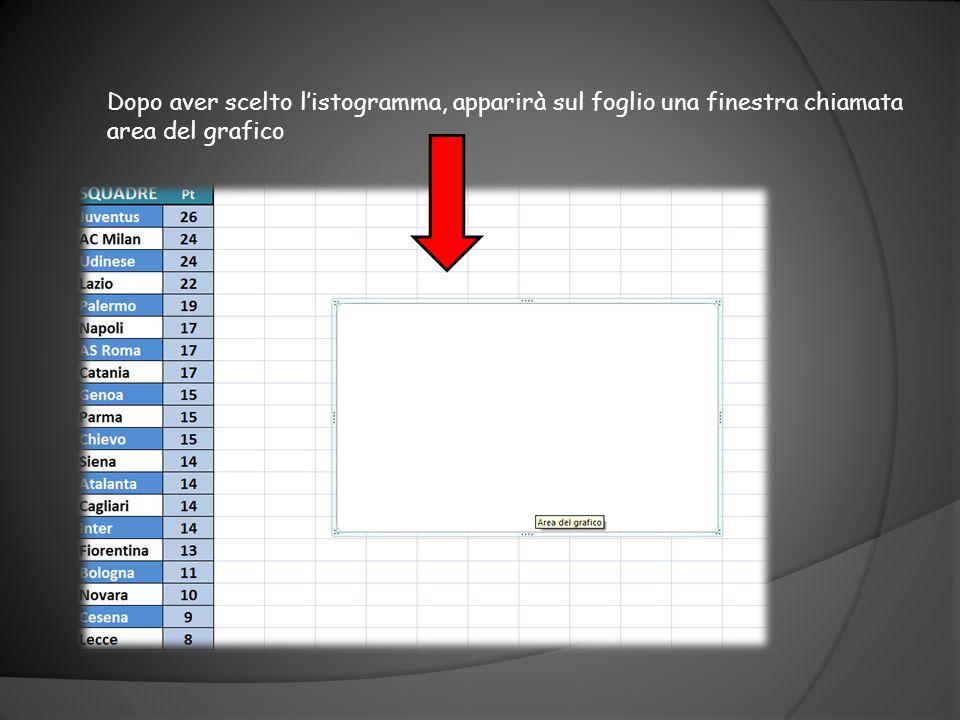 Dopo aver scelto l'istogramma, apparirà sul foglio una finestra chiamata area del grafico