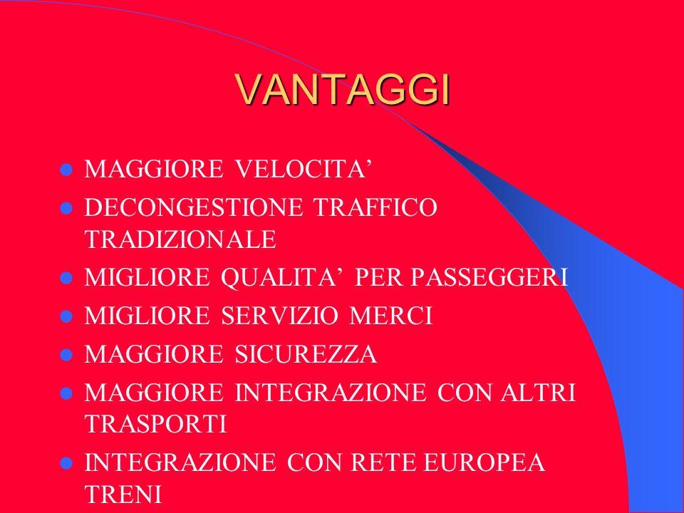 VANTAGGI MAGGIORE VELOCITA' DECONGESTIONE TRAFFICO TRADIZIONALE