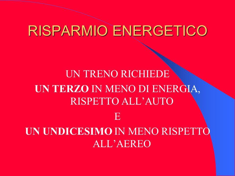 RISPARMIO ENERGETICO UN TRENO RICHIEDE