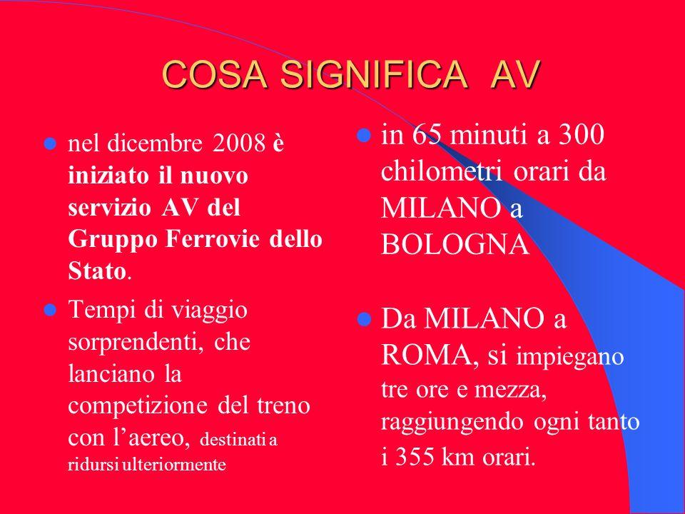 COSA SIGNIFICA AV in 65 minuti a 300 chilometri orari da MILANO a BOLOGNA.