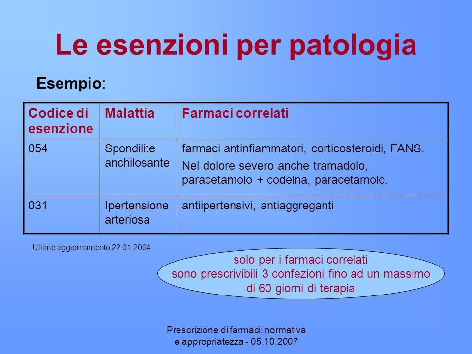 Le esenzioni per patologia