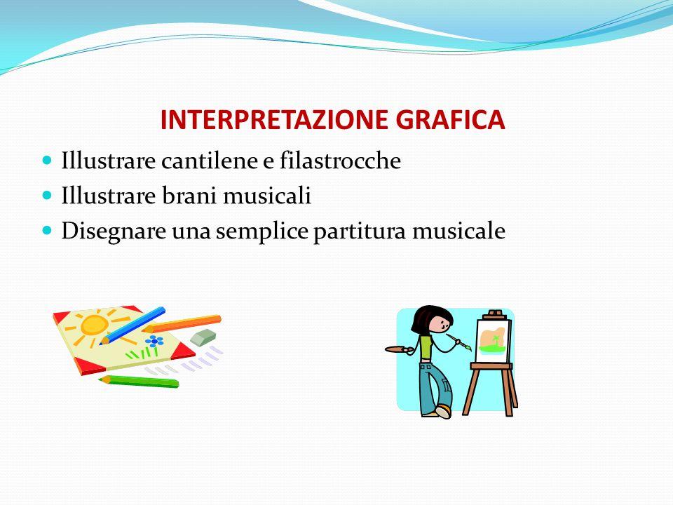 INTERPRETAZIONE GRAFICA