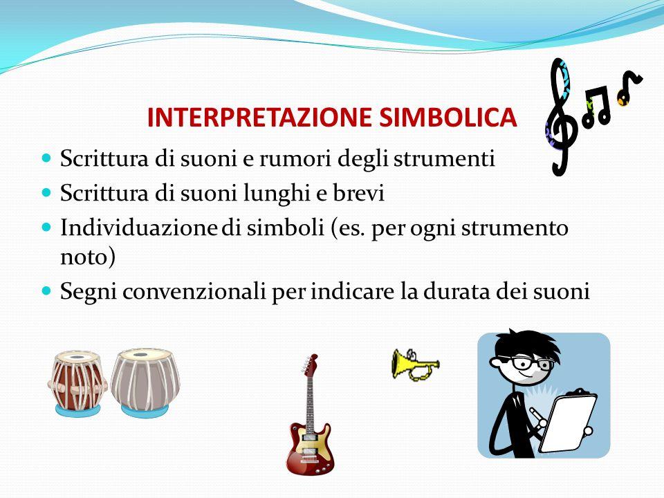 INTERPRETAZIONE SIMBOLICA