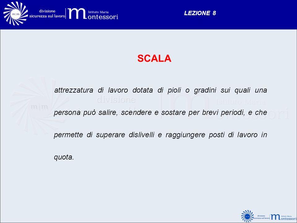 LEZIONE 8 SCALA.