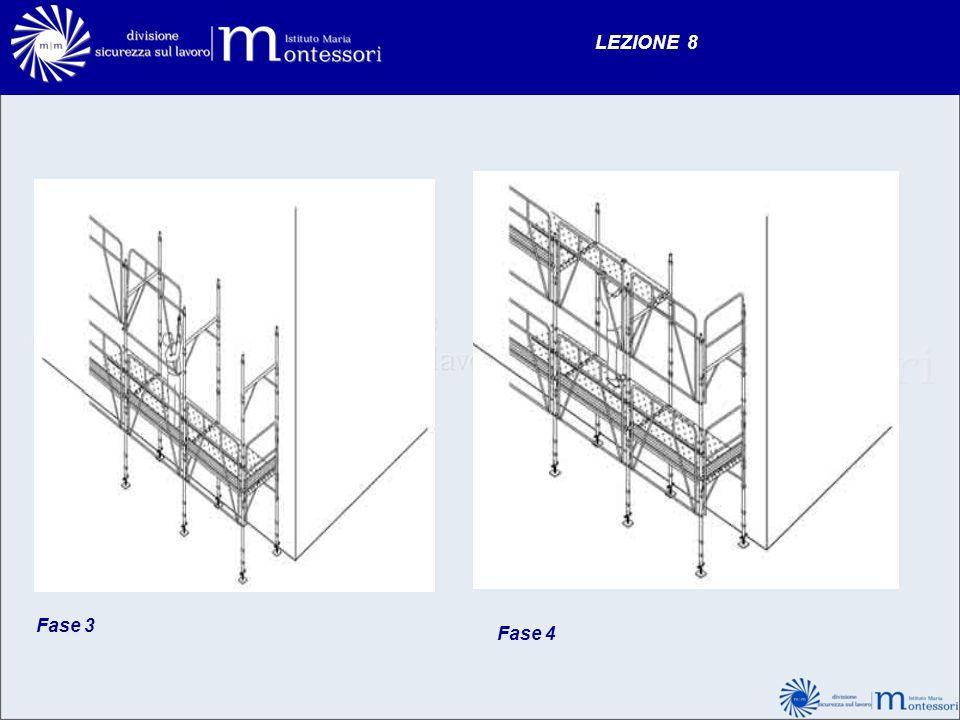 LEZIONE 8 Fase 3 Fase 4