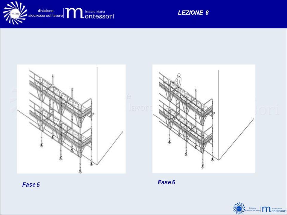 LEZIONE 8 Fase 6 Fase 5