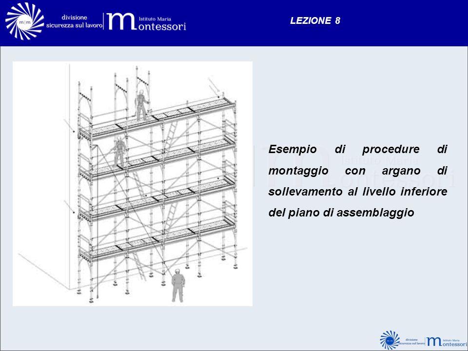 LEZIONE 8 Esempio di procedure di montaggio con argano di sollevamento al livello inferiore del piano di assemblaggio.