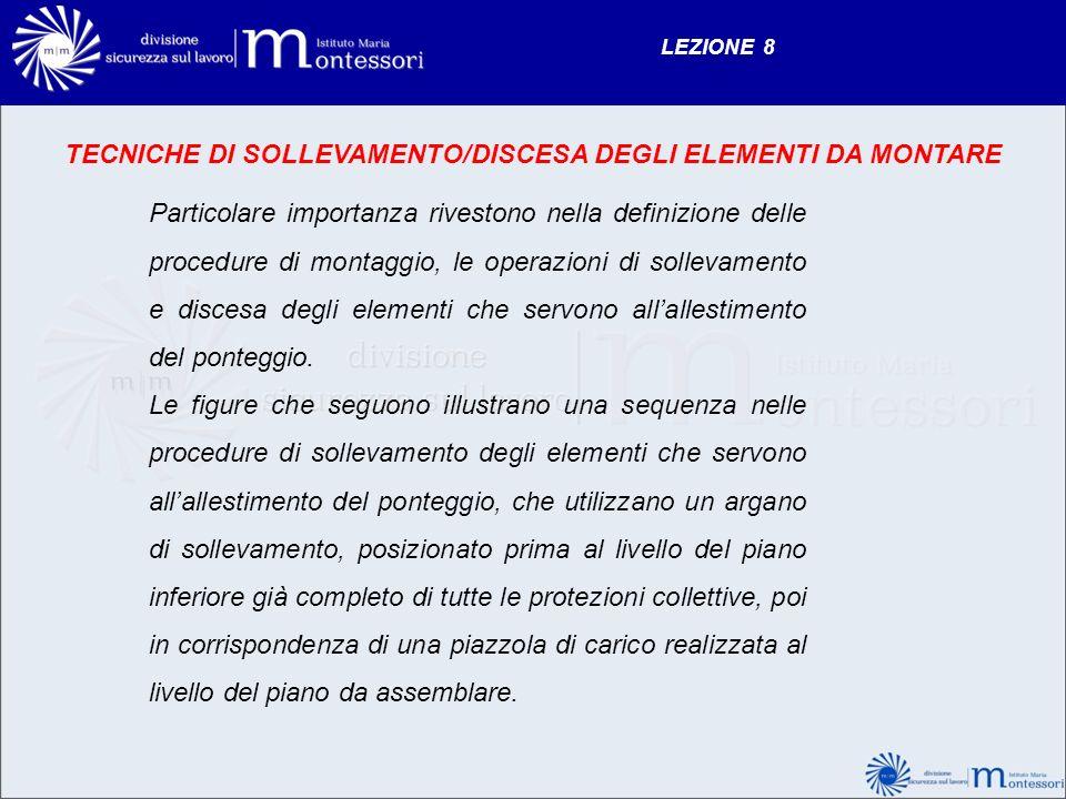 TECNICHE DI SOLLEVAMENTO/DISCESA DEGLI ELEMENTI DA MONTARE