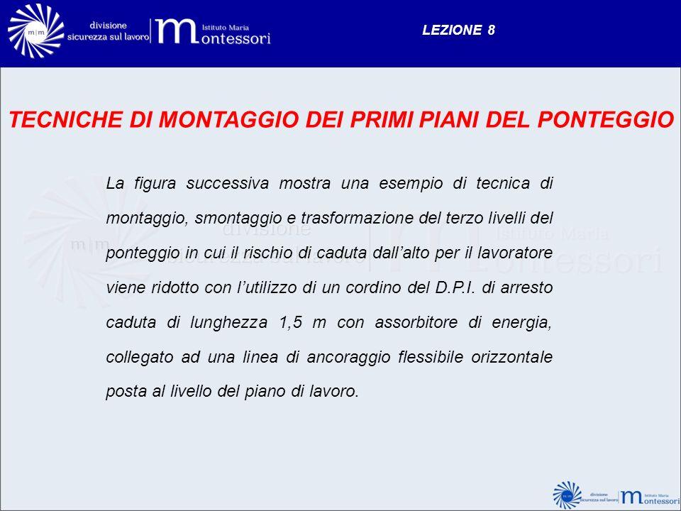 TECNICHE DI MONTAGGIO DEI PRIMI PIANI DEL PONTEGGIO