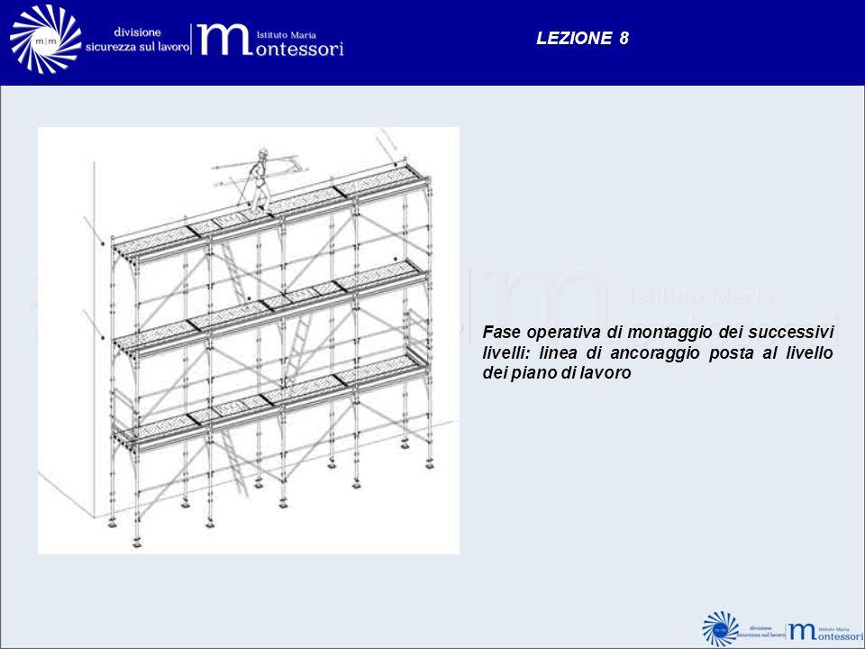 LEZIONE 8 Fase operativa di montaggio dei successivi livelli: linea di ancoraggio posta al livello dei piano di lavoro.