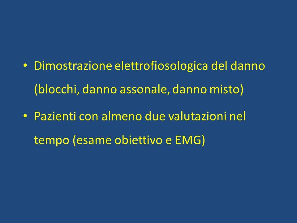 Dimostrazione elettrofiosologica del danno (blocchi, danno assonale, danno misto)