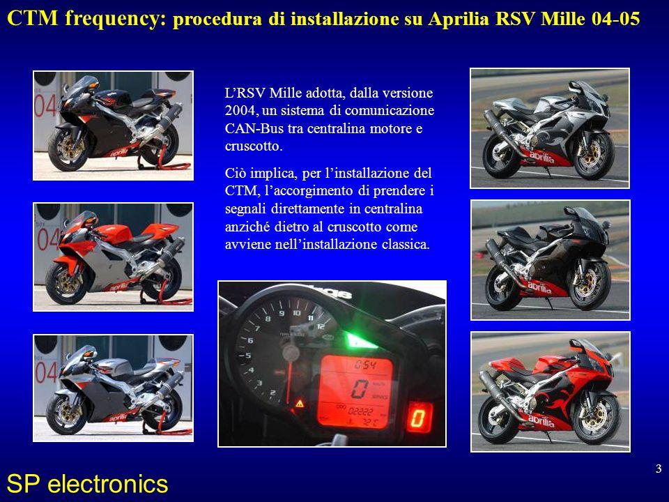 L'RSV Mille adotta, dalla versione 2004, un sistema di comunicazione CAN-Bus tra centralina motore e cruscotto.